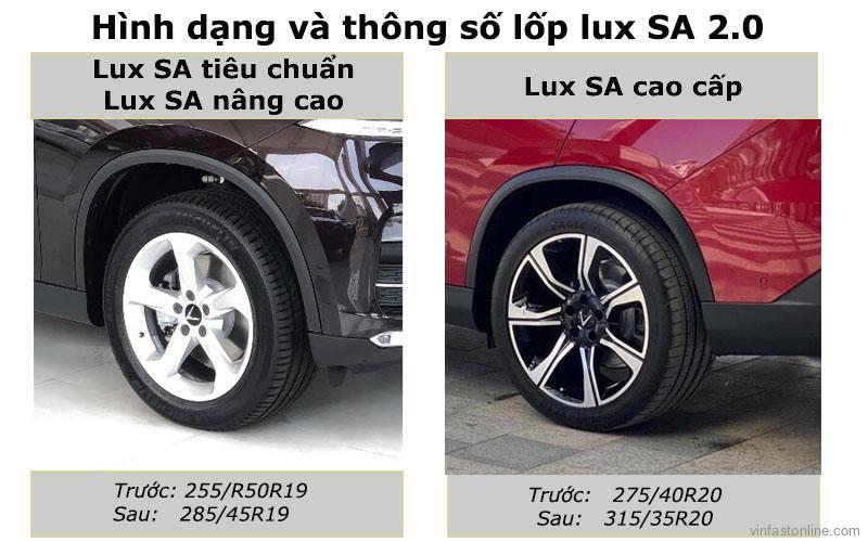 Thong So Lop Lux Sa Cac Phien Ban Khac Nhau